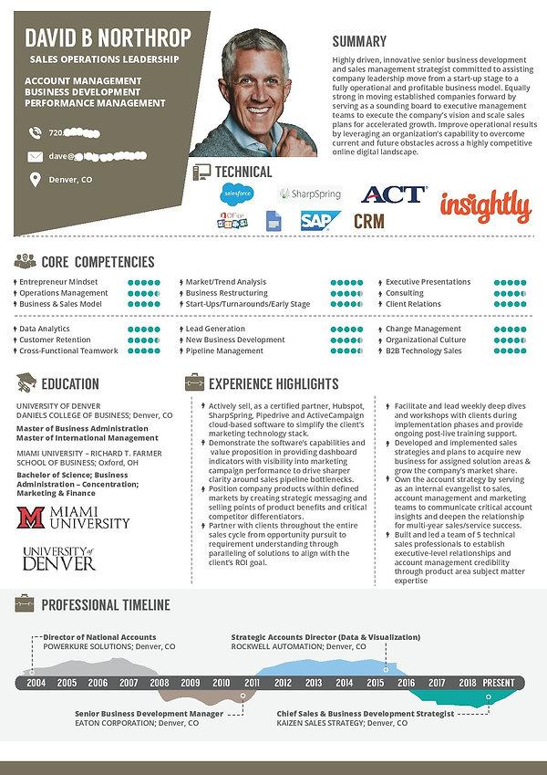 InkedInfographic Resume ERP New Cool Version-page-001_LI.jpg