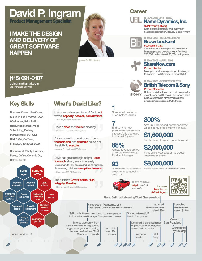 Why Are Infographic Resumes Becoming So Popular