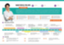 Infographic Resume Example 3.jpg