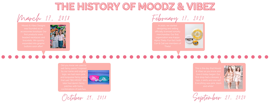 history of m&v.png