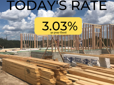 Today's Mortgage Rate 3.03%