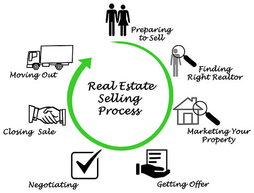 home-selling-process simple.jpg