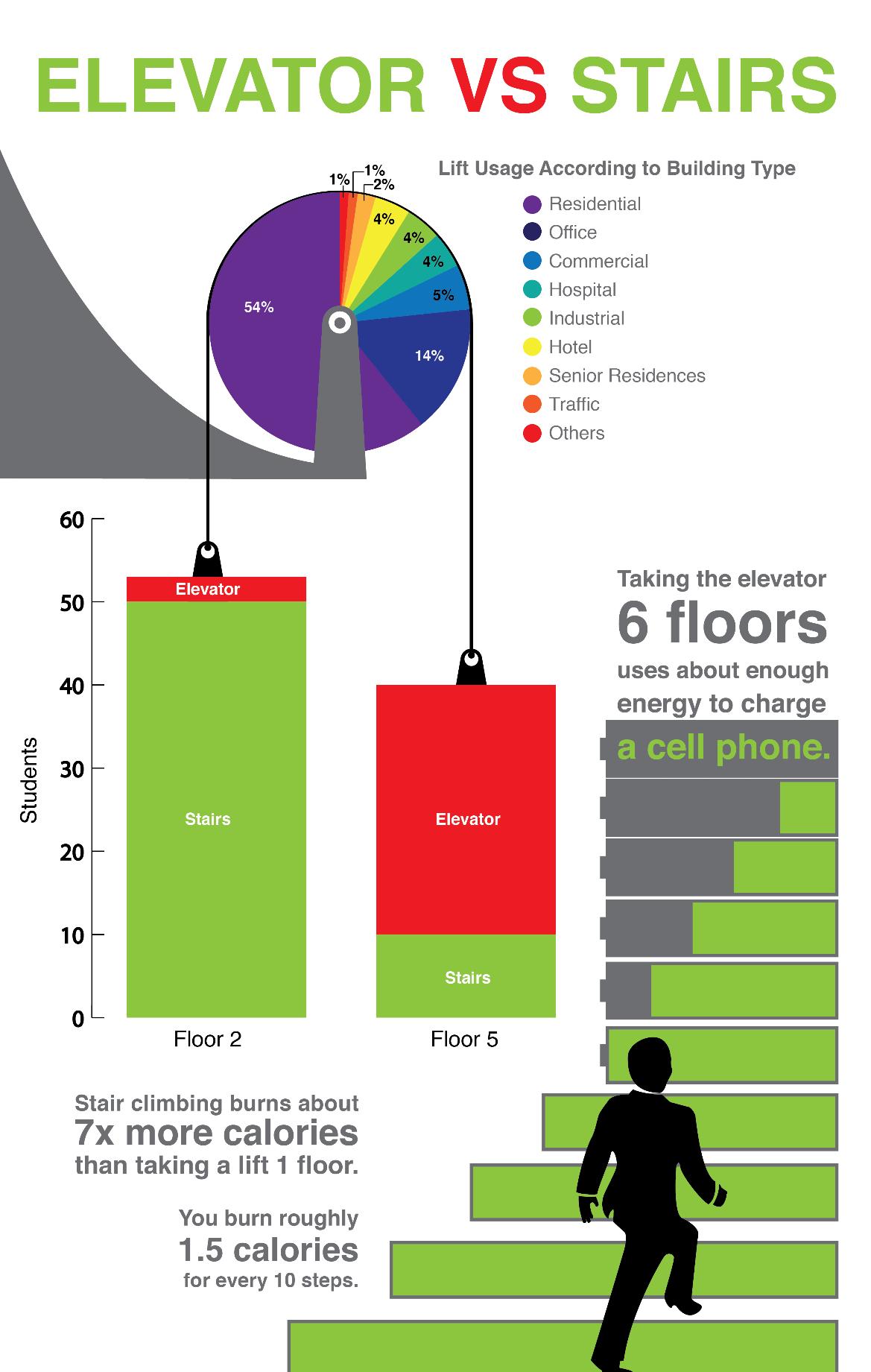 Data Visual