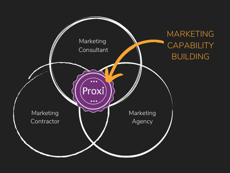 The Sure Way to Building Tech Marketing Capability