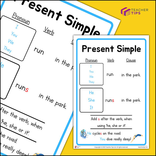 Present Simple - Poster