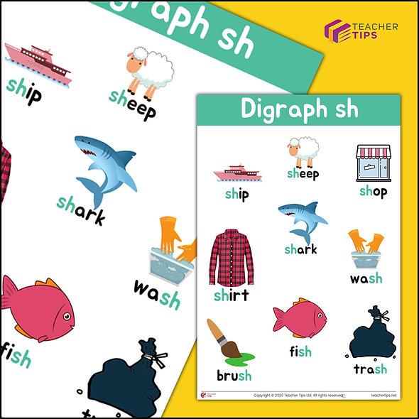 Digraph - sh - Poster