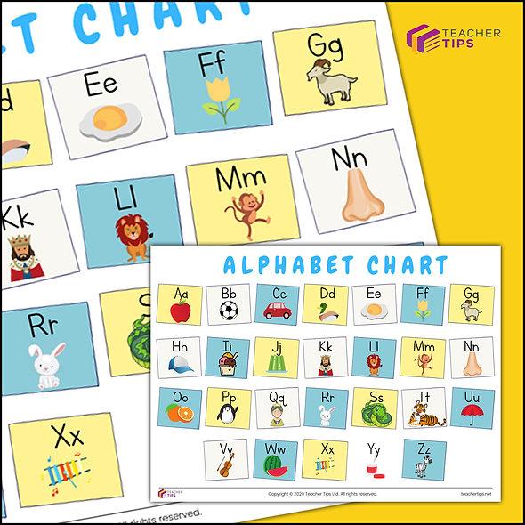 Alphabet Chart - Poster