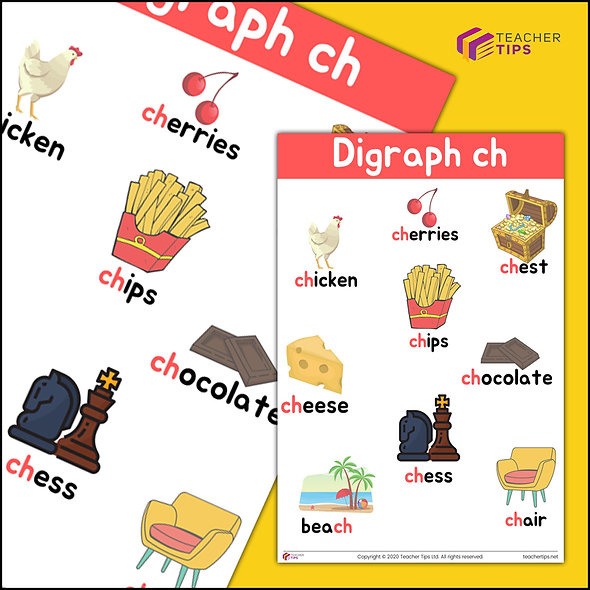 Digraph - ch - Poster