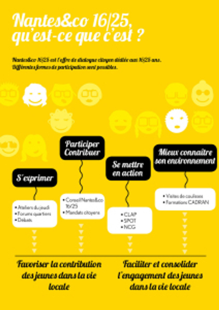 N&CO-16-25-Infographie