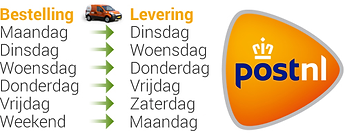 postnl-levertijden.png