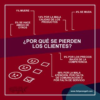 por_que_se_pierden_los_clientes.png