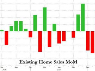 Existing Home Sales Sliding