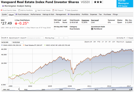 Can a simple scoresheet help you choose real estate stocks?