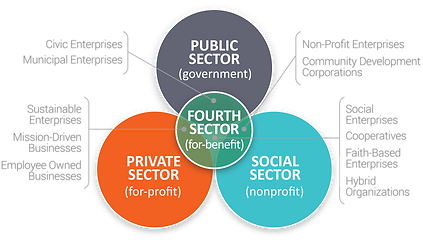 fourth sector diagram.png