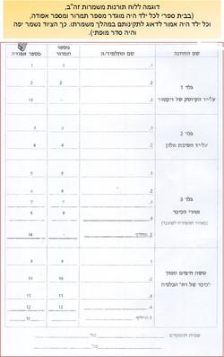 לוח תורנות משמרות הזהב