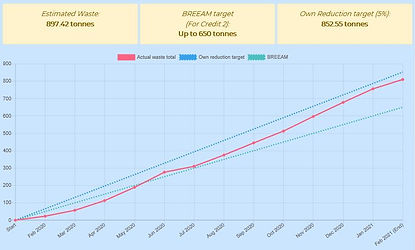 Target Tracker Graph.JPG