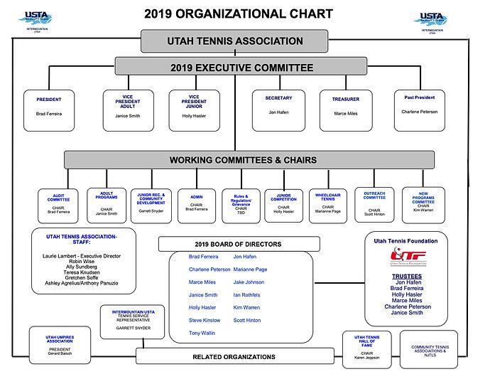 2019 Org Chart Mid Year.jpg