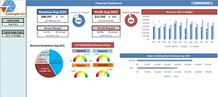 Custom dashboard example co.PNG