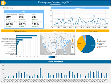 Google data studio website analytics dashboard example