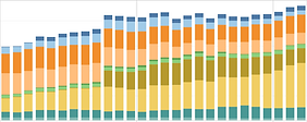 Dashboard trend example.PNG