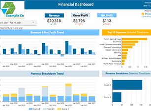 Standard level financial dashboard.PNG