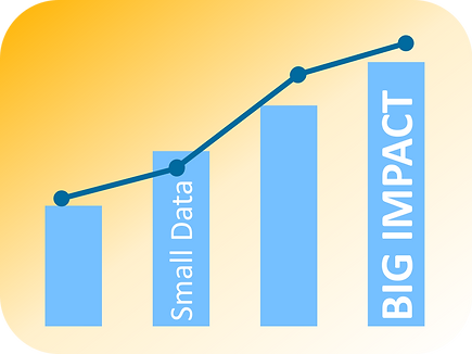 Small Data Big Impact graphic.png