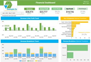 Premium level financial dashboard.PNG