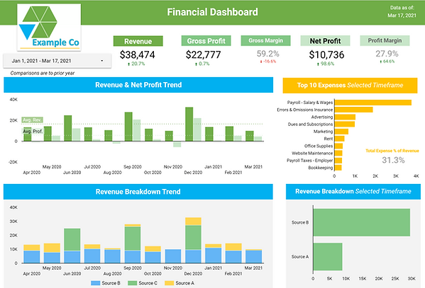 Premium level financial dashboard.PNG