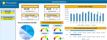 Dashboard spedometer screenshot.png