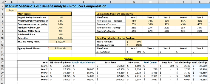 Producer compensation tool screenshot.PN