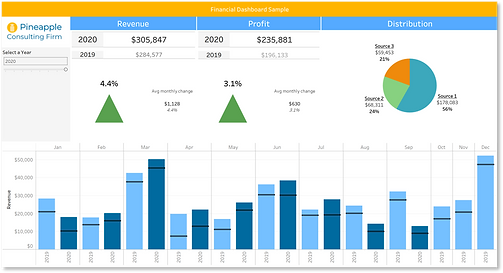 Tableau income statement