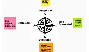 Guia de atividades 1.Grupo de estudos Te