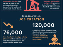 Commission Shift: Plugging Up Abandoned Oil Wells.