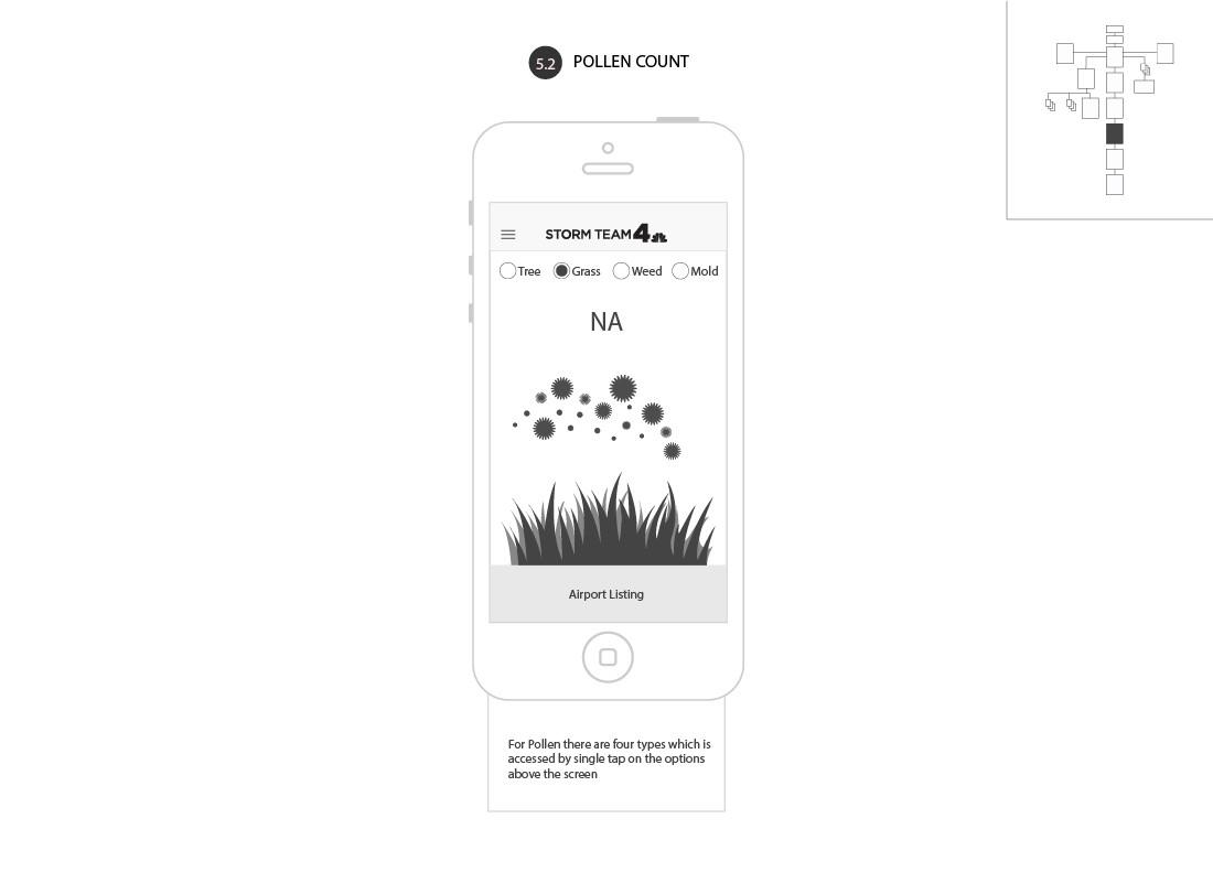 Pollen Count 5.2-100.jpg