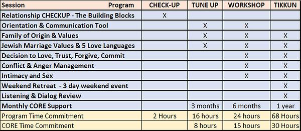 Program Comparisons.png