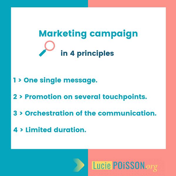Marketing campaign definition