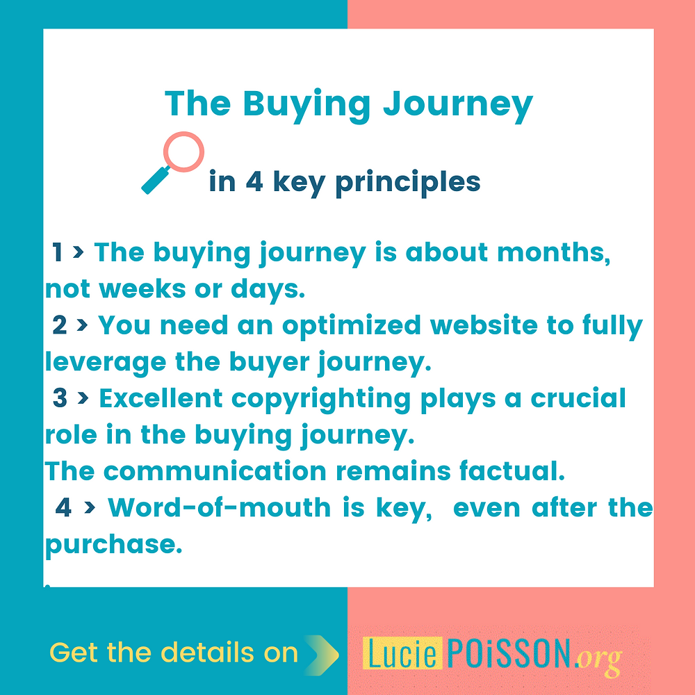 The buying journey in 4 key principles