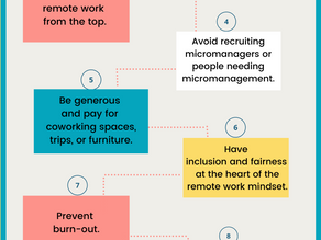 Managing remote teams: Gitlab course review