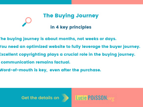 Buying journey: one simple example to understand how it works
