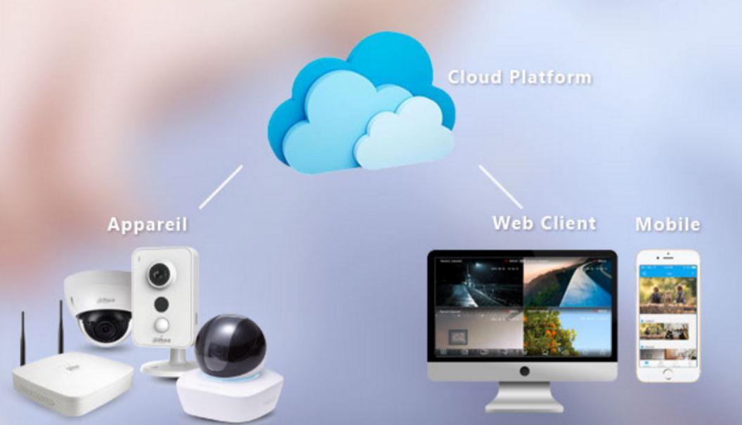 cloud iphone camera surveillance
