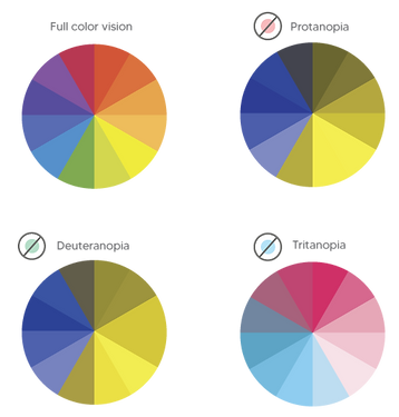 types-of-color-blindness.png