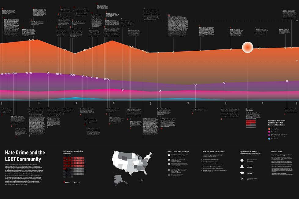 LGBTQ-Infographic.png