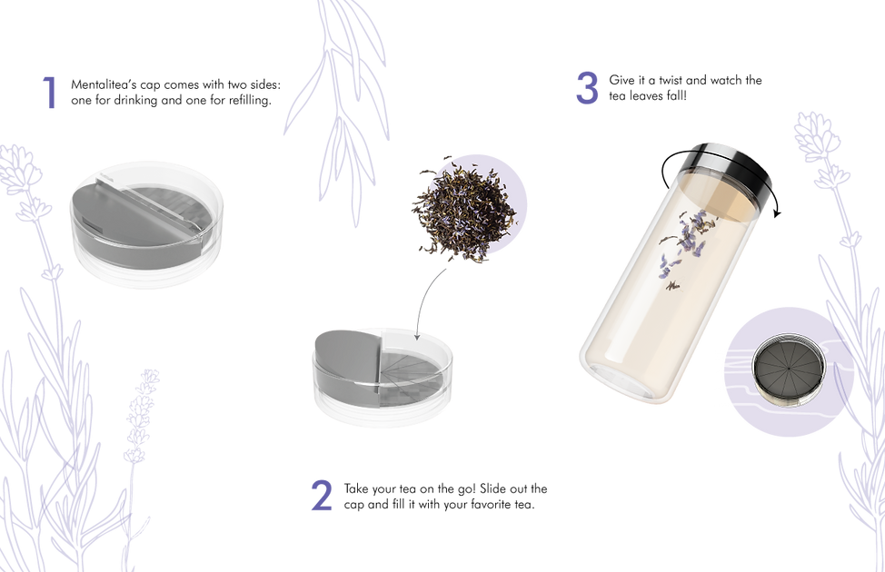 reusable-lid-reexport.png