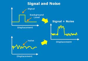 Signal-to-noise.jpg