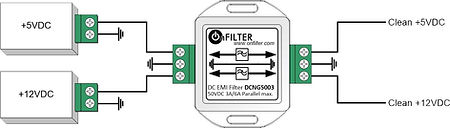 DC EMI filter DCNG5003 - two supplies
