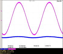 DC Filter, DC Filter Response, DC Filter Attenuation