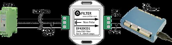 Data EMI filter