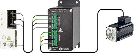 OnFILTER' Servo Motor / VFD Filter Connections and Performance