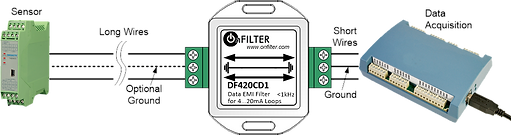 Data EMI filter connections with sensor