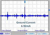 Ground current with SF series filters